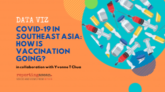 IN NUMBERS: COVID-19 Vaccination in Southeast Asia