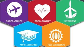 ASEAN Conference on Social Entrepreneurship