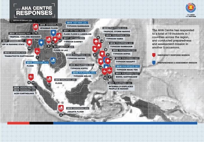 AHA Center Responses
