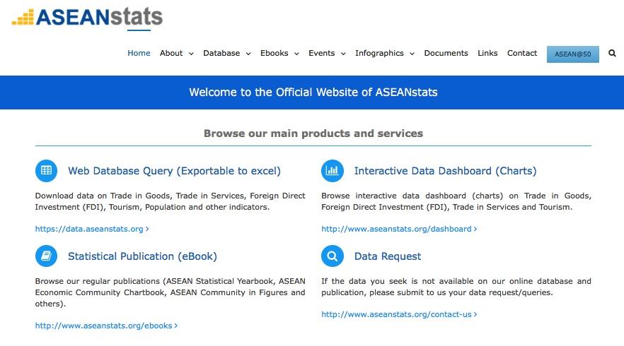 ASEANstats