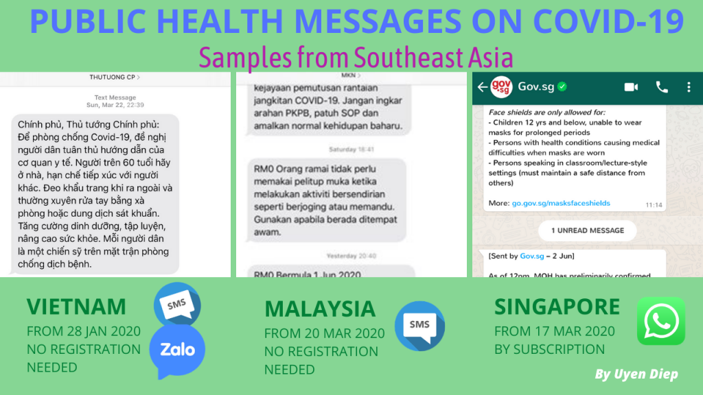 Infographic Public H Messages SEA
