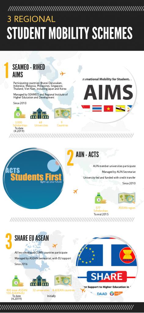 Infographic: Uyen Diep